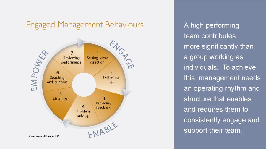 engaged-management